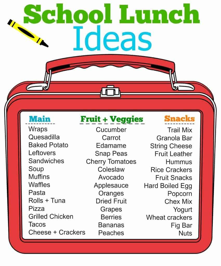 School-Lunch-Ideas-Printable-2