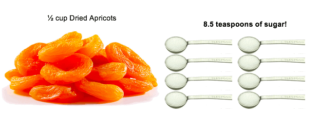 A graphic representing how one-half a cup of dried apricots has 8.5 teaspoons of sugar.
