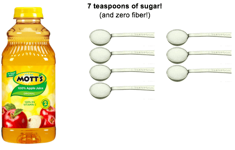 A graphic depicting a bottle of Mott's apple juice and seven teaspoons.