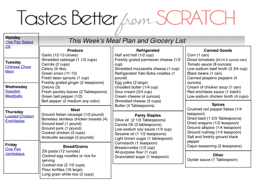 a .pdf with a 5 day meal plan and grocery shopping list