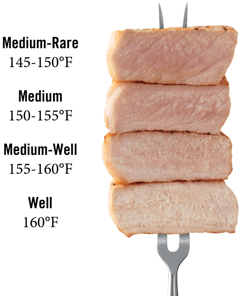 """4 pieces of pork tenderloin on a fork with text describing how """"cooked"""" each piece is from medium-rare to well done."""