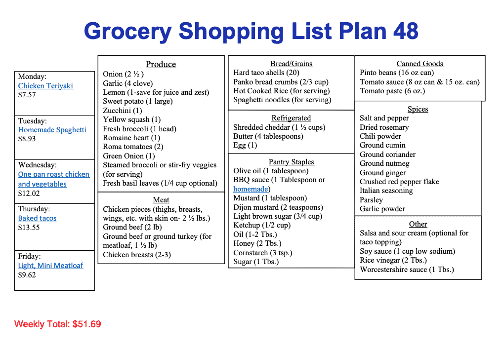Shopping list with items in catergories