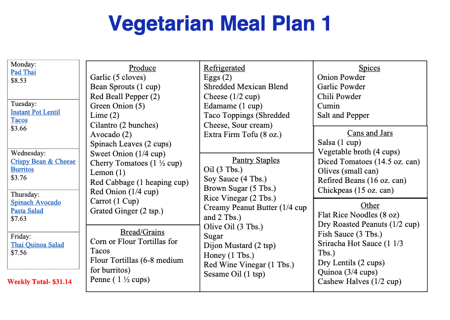 A printable shopping list for vegetarian meal plan 1 with items in catergories