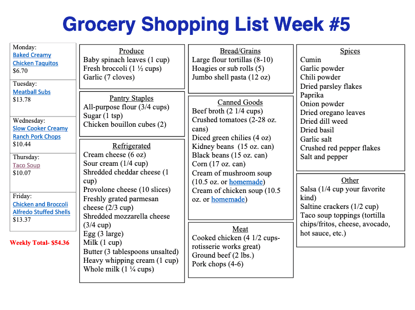 Shopping list for weekly meal plan 53 with catergories